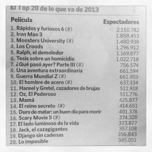 Diario Clarín, martes 02/07/2013